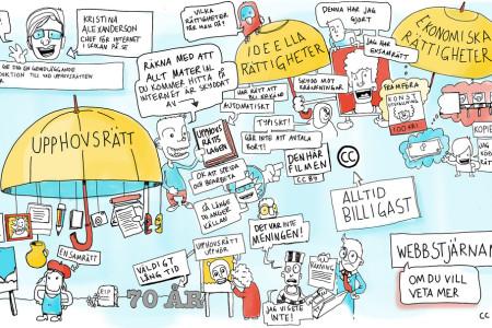Upphovsrätt_CC_BY_webbstjärnan.se